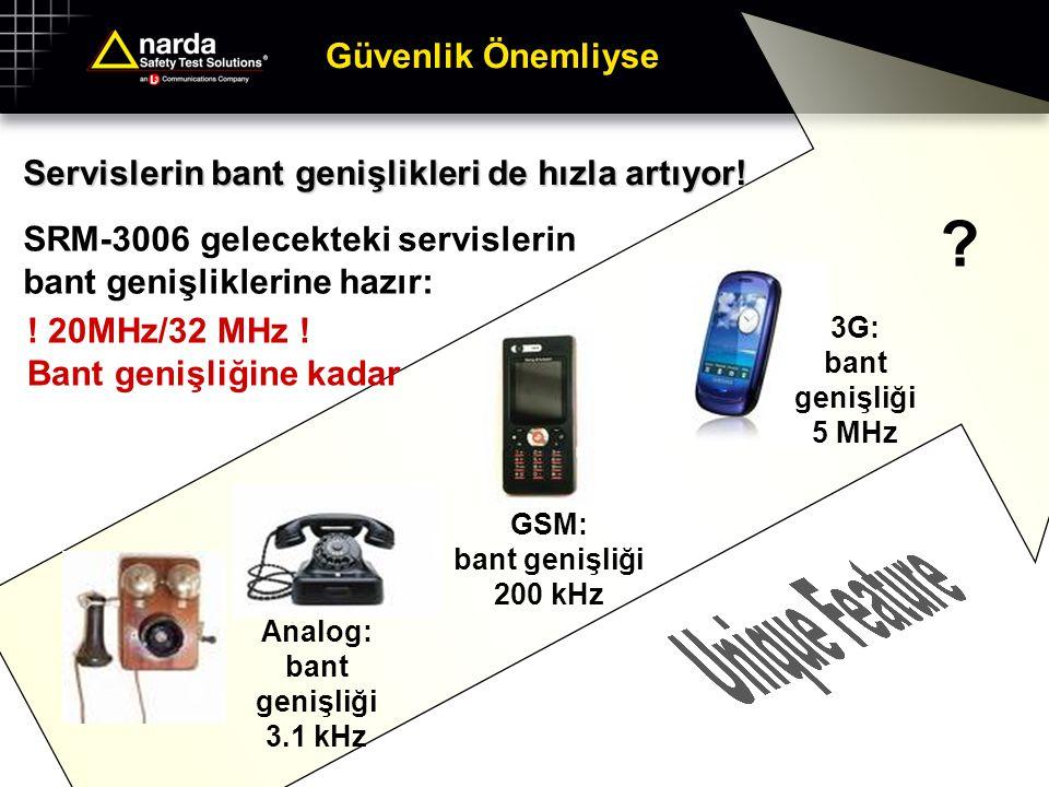 Güvenlik Önemliyse Servislerin bant genişlikleri de hızla artıyor! Analog: bant genişliği 3.1 kHz GSM: bant genişliği 200 kHz 3G: bant genişliği 5 MHz