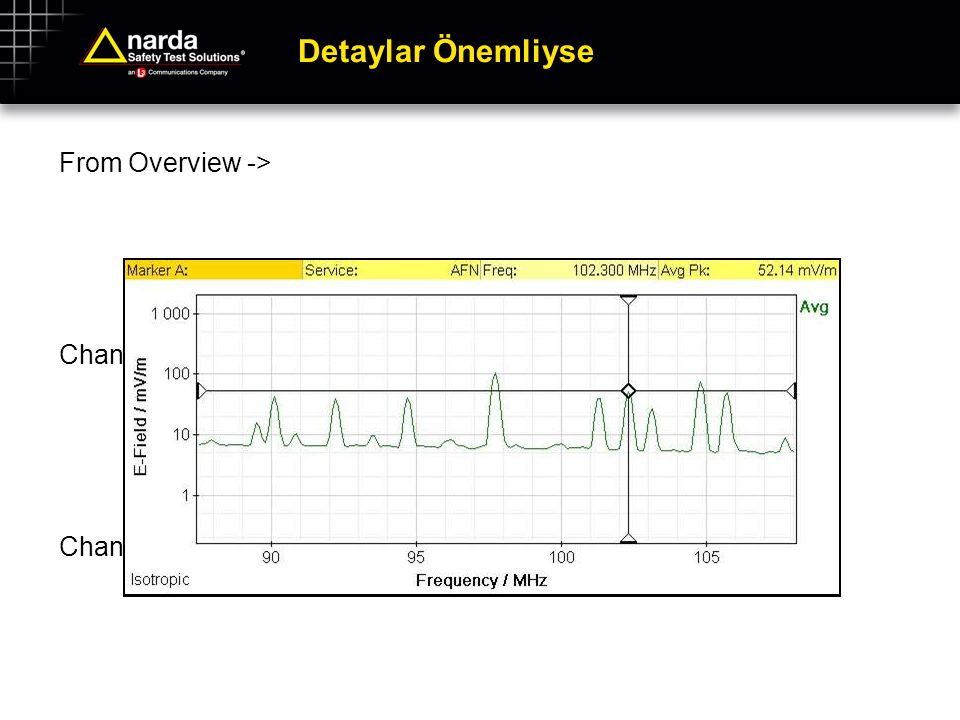 Detaylar Önemliyse From Overview -> Change service table to FM-Radio Change measurement mode to Spectrum of FM