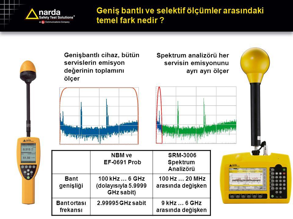 Geniş bantlı ve selektif ölçümler arasındaki temel fark nedir ? Genişbantlı cihaz, bütün servislerin emisyon değerinin toplamını ölçer Spektrum analiz