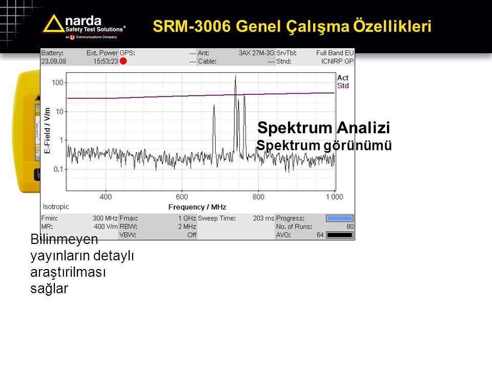 SRM-3006 Setleri SRM-3006 Sets SRM-3006 Without Antenna SRM-3006 3ax E to 6GHz SRM-3006 3ax E to 3GHz 3ax E to 6GHz Option: UMTS Option: Scope
