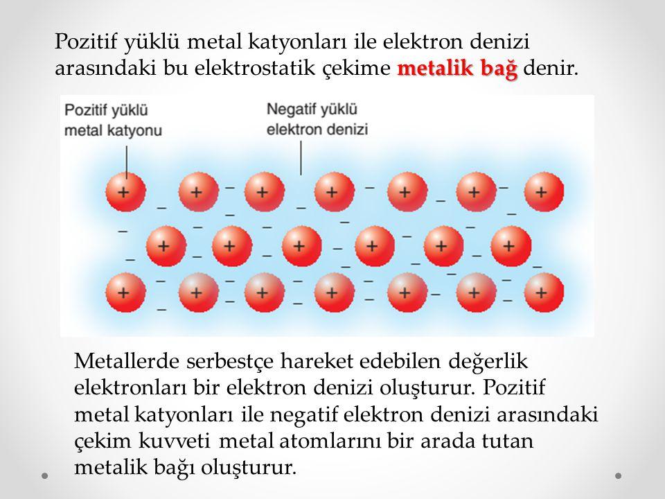 metalik bağ Pozitif yüklü metal katyonları ile elektron denizi arasındaki bu elektrostatik çekime metalik bağ denir. Metallerde serbestçe hareket edeb