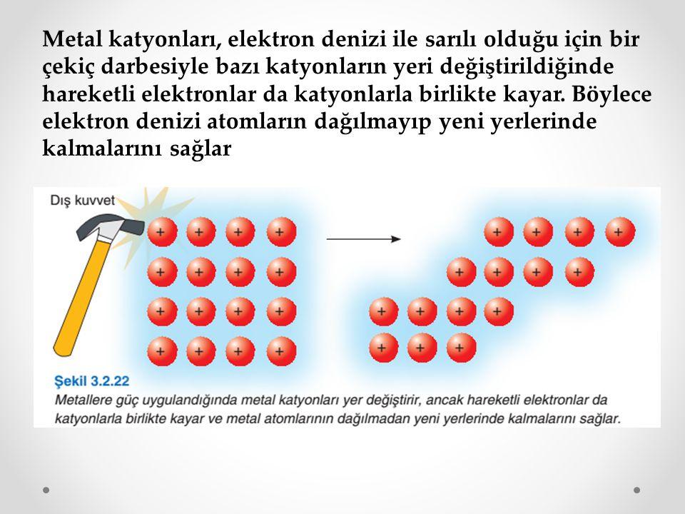 Metal katyonları, elektron denizi ile sarılı olduğu için bir çekiç darbesiyle bazı katyonların yeri değiştirildiğinde hareketli elektronlar da katyonl
