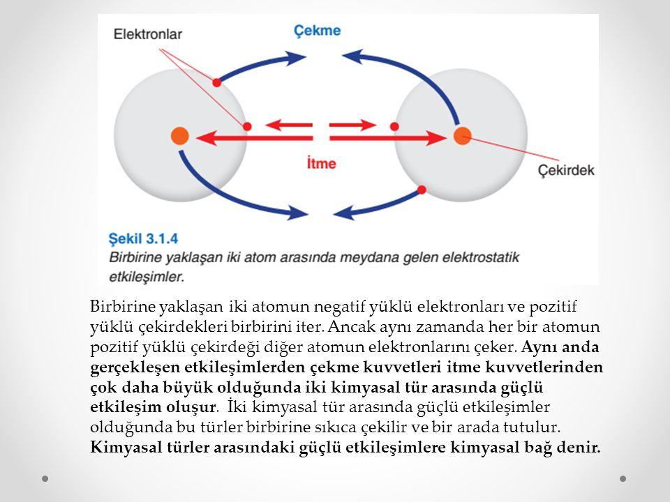 Birbirine yaklaşan iki atomun negatif yüklü elektronları ve pozitif yüklü çekirdekleri birbirini iter. Ancak aynı zamanda her bir atomun pozitif yüklü