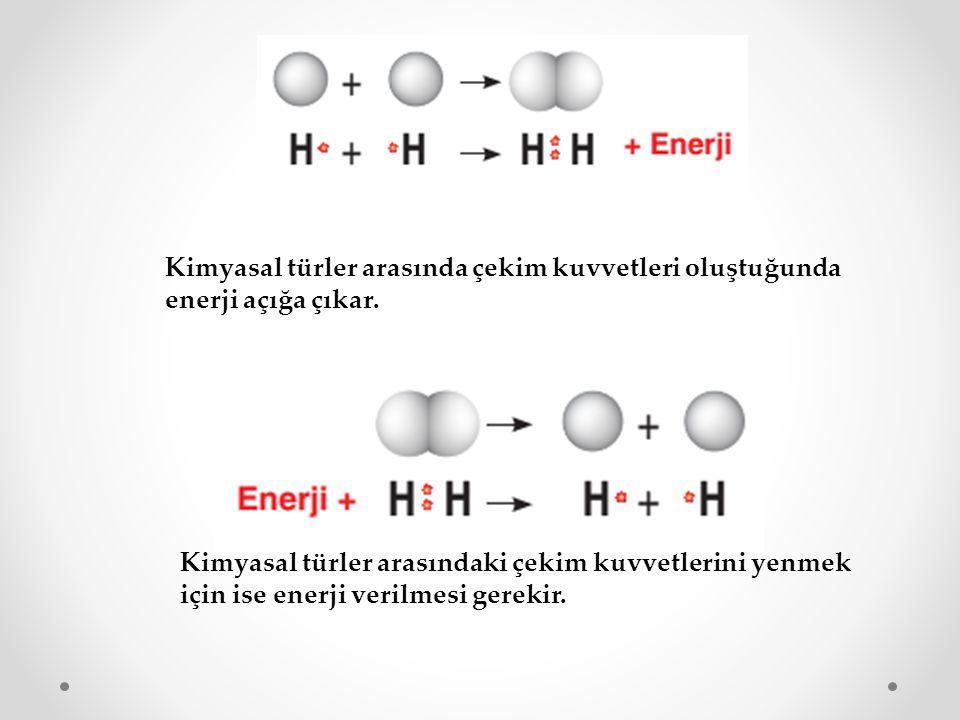 Kimyasal türler arasında çekim kuvvetleri oluştuğunda enerji açığa çıkar. Kimyasal türler arasındaki çekim kuvvetlerini yenmek için ise enerji verilme