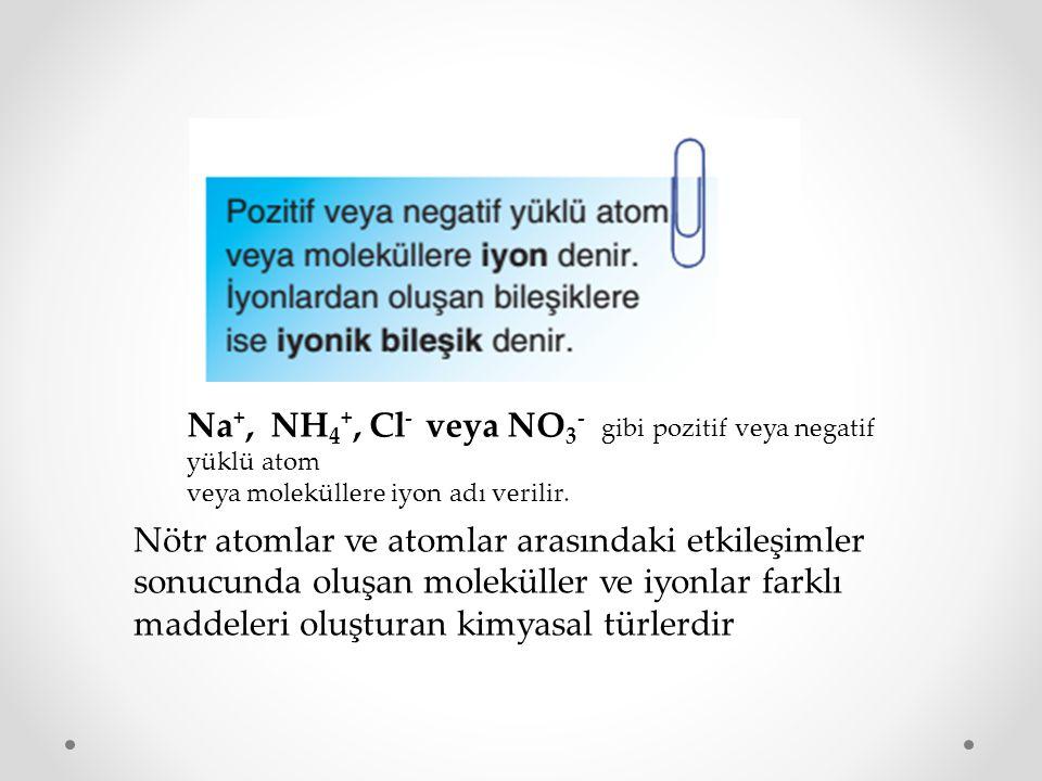 Na +, NH 4 +, Cl - veya NO 3 - gibi pozitif veya negatif yüklü atom veya moleküllere iyon adı verilir. Nötr atomlar ve atomlar arasındaki etkileşimler