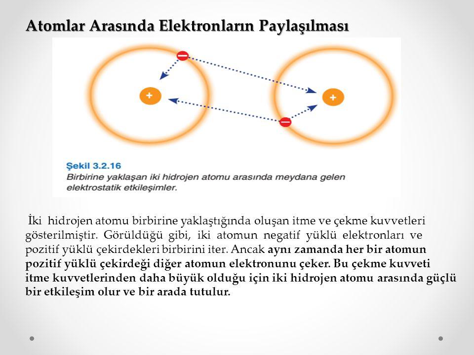 Atomlar Arasında Elektronların Paylaşılması İki hidrojen atomu birbirine yaklaştığında oluşan itme ve çekme kuvvetleri gösterilmiştir. Görüldüğü gibi,