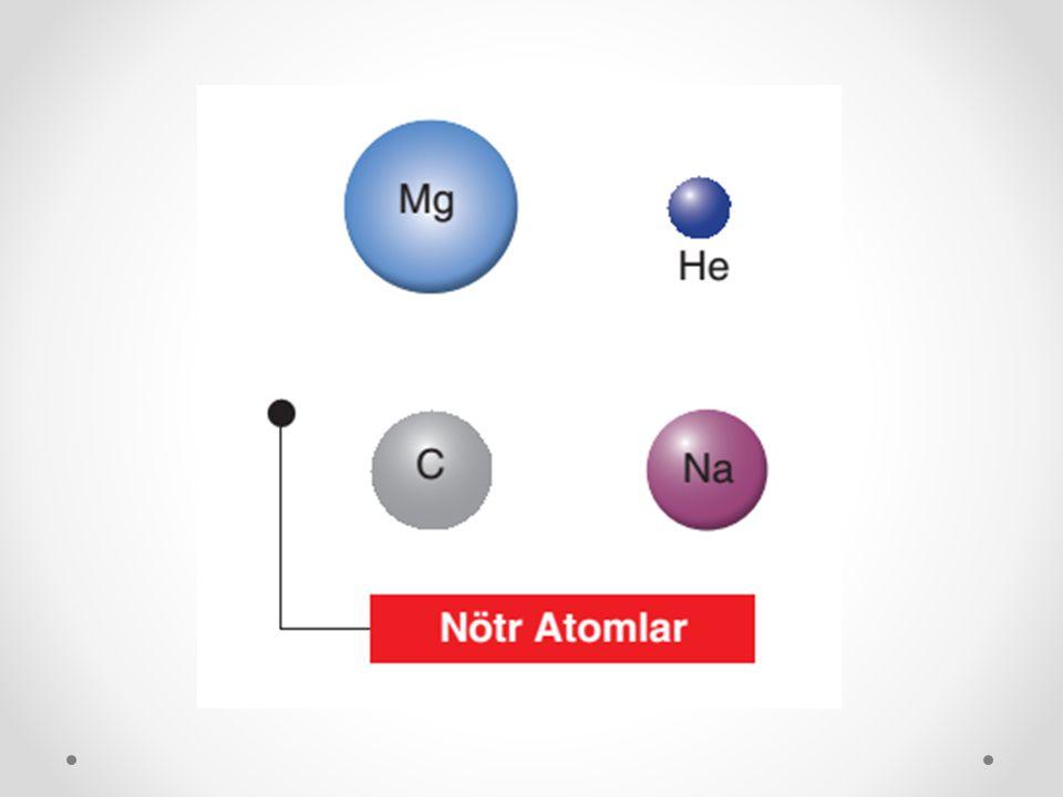 Magnezyum atomu aşağıda gösterildiği gibi soy gaz katmanelektron dizilimine sahip olmak için ya altı elektron almalı ya da iki elektron vermelidir.