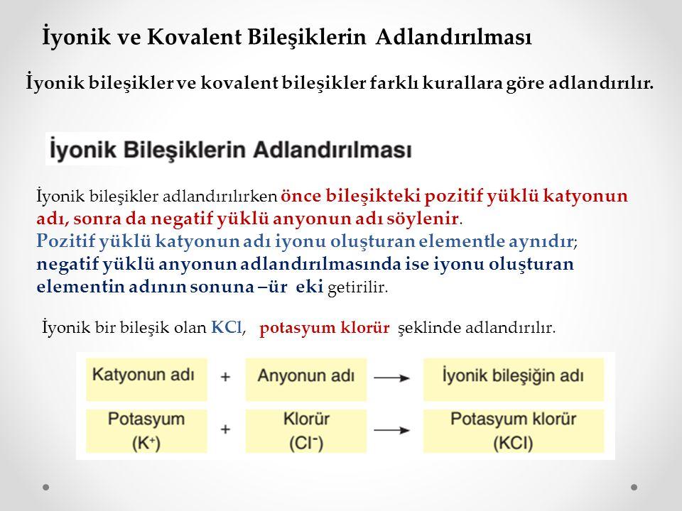 İyonik ve Kovalent Bileşiklerin Adlandırılması İyonik bileşikler ve kovalent bileşikler farklı kurallara göre adlandırılır. İyonik bileşikler adlandır
