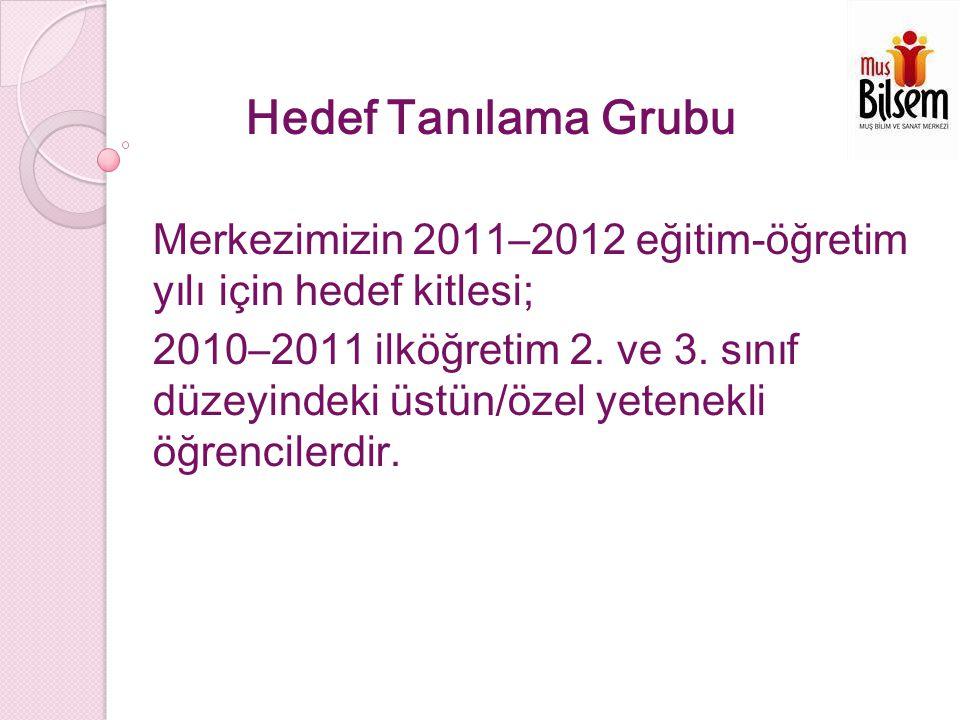 Hedef Tanılama Grubu Merkezimizin 2011–2012 eğitim-öğretim yılı için hedef kitlesi; 2010–2011 ilköğretim 2.