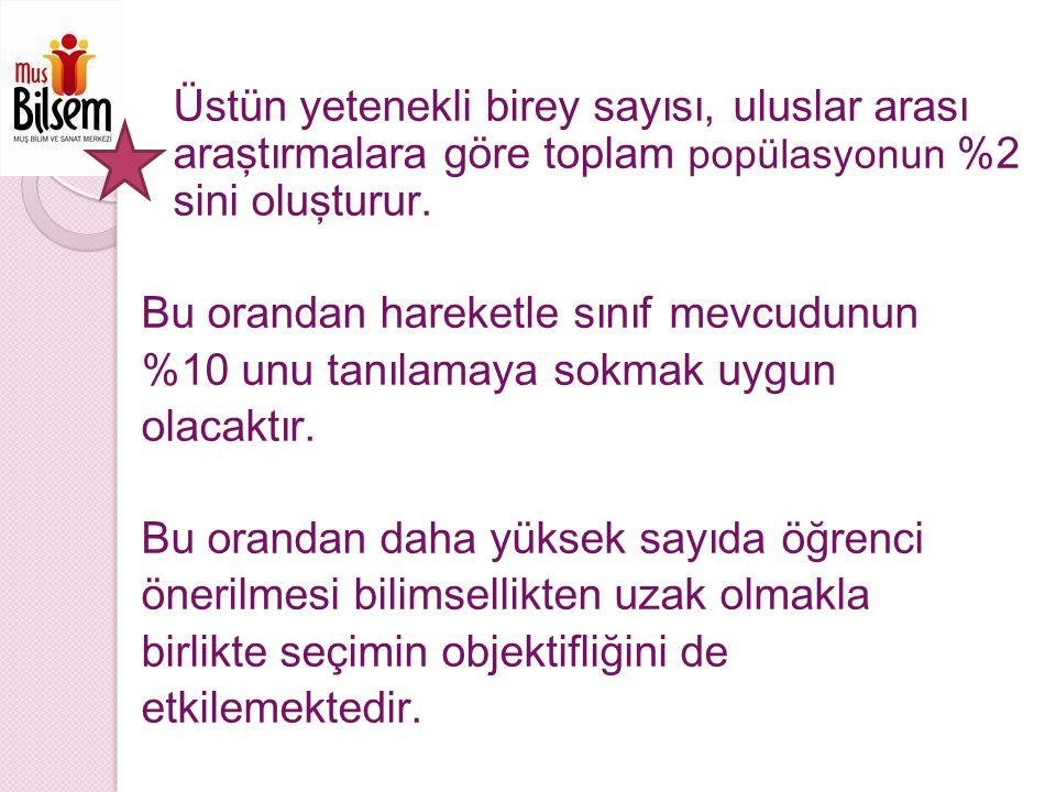MUŞ Bilim ve Sanat Merkezi Adres : Hürriyet Mah.Atatürk Bul.
