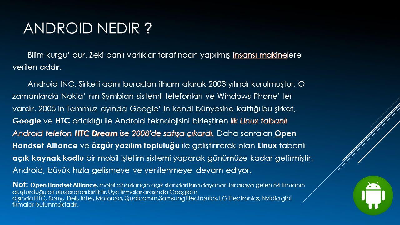 ANDROID NEDIR ? insansı makine Bilim kurgu' dur. Zeki canlı varlıklar tarafından yapılmış insansı makinelere verilen addır. ilk Linux tabanlı Android