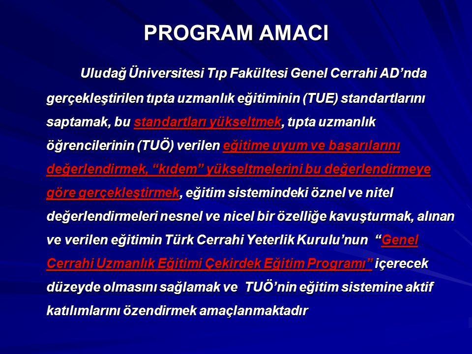 PROGRAM AMACI Uludağ Üniversitesi Tıp Fakültesi Genel Cerrahi AD'nda gerçekleştirilen tıpta uzmanlık eğitiminin (TUE) standartlarını saptamak, bu stan