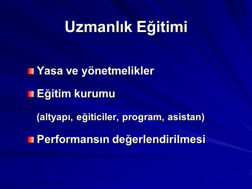 Uzmanlık Eğitimi Yasa ve yönetmelikler Eğitim kurumu (altyapı, eğiticiler, program, asistan) (altyapı, eğiticiler, program, asistan) Performansın değe