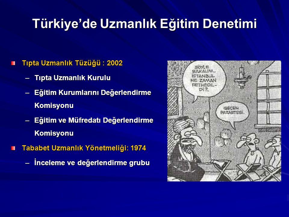 Türkiye'de Uzmanlık Eğitim Denetimi Tıpta Uzmanlık Tüzüğü : 2002 –Tıpta Uzmanlık Kurulu –Eğitim Kurumlarını Değerlendirme Komisyonu –Eğitim ve Müfreda