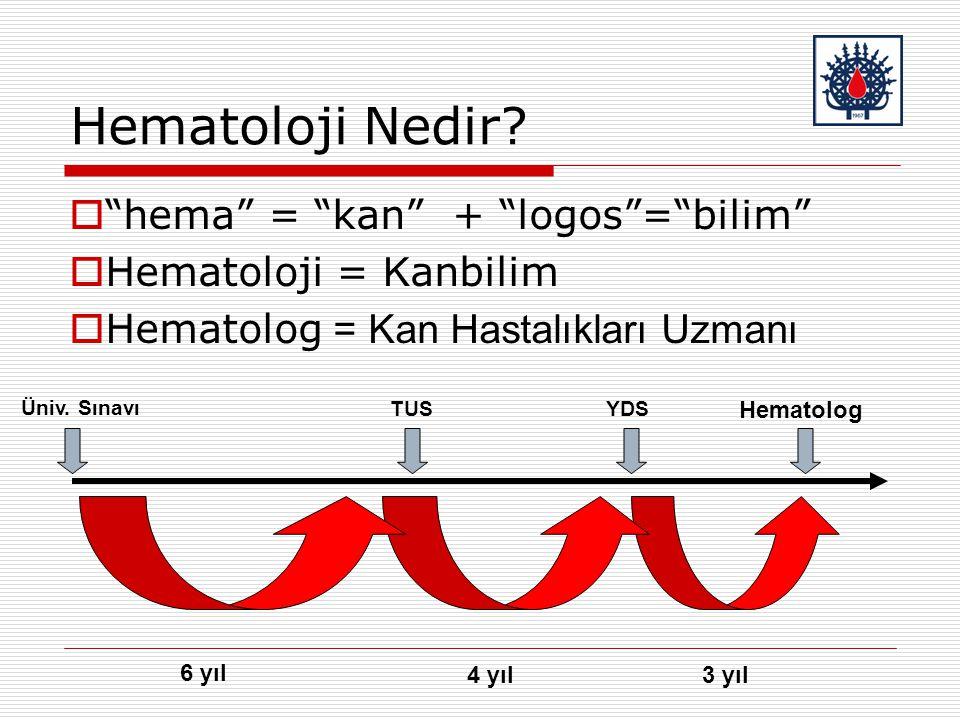 Hematoloji Nedir.
