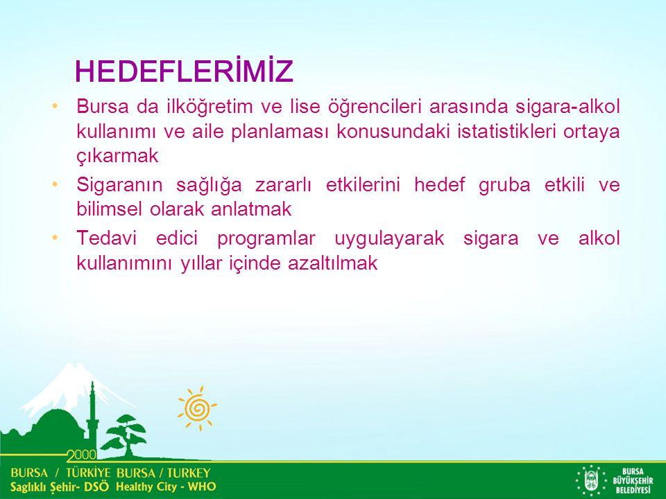 HEDEFLERİMİZ Bursa da ilköğretim ve lise öğrencileri arasında sigara-alkol kullanımı ve aile planlaması konusundaki istatistikleri ortaya çıkarmak Sig