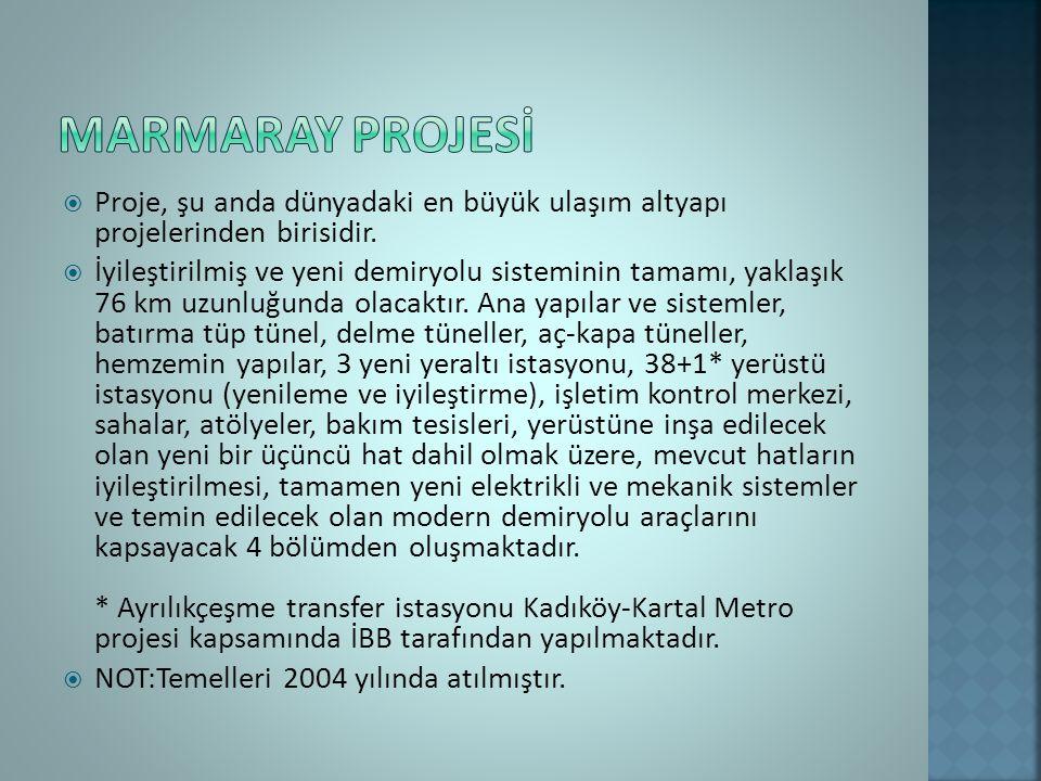  Proje, şu anda dünyadaki en büyük ulaşım altyapı projelerinden birisidir.