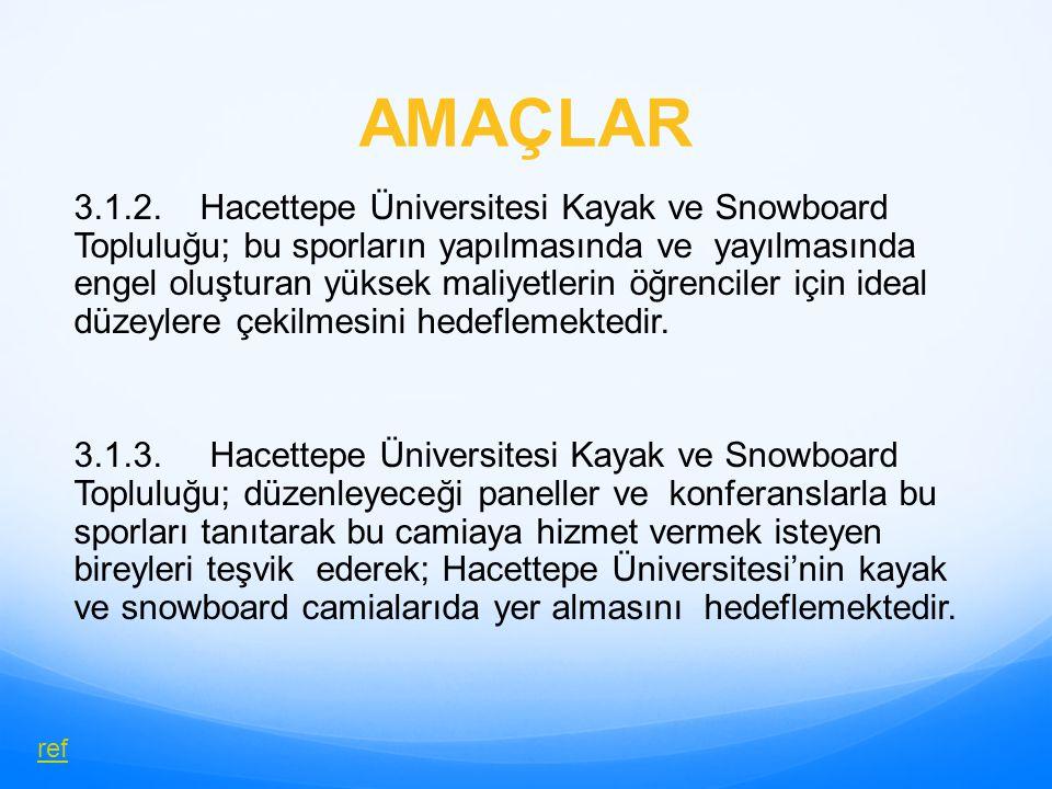 AMAÇLAR 3.1.2. Hacettepe Üniversitesi Kayak ve Snowboard Topluluğu; bu sporların yapılmasında ve yayılmasında engel oluşturan yüksek maliyetlerin öğre