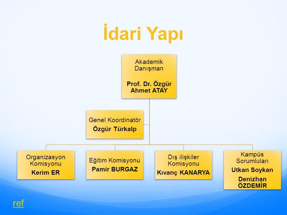 İdari Yapı Akademik Danışman Prof. Dr. Özgür Ahmet ATAY Organizasyon Komisyonu Kerim ER Eğitim Komisyonu Pamir BURGAZ Dış ilişkiler Komisyonu Kıvanç K