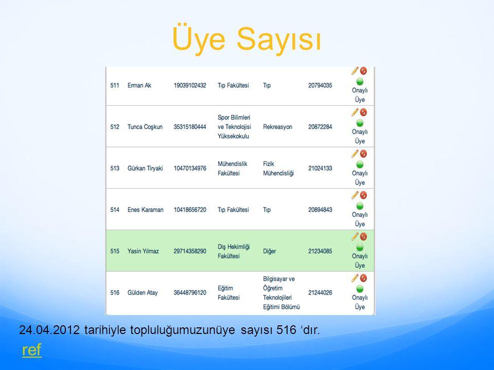 Topluluk İşleyiş Üye olunması Etkinliğin duyurulması(mail grubu ve sosyal ağ) Etkinlik online kayıt Evrakların teslim edilmesi Teorik Eğitim Uygulama ref