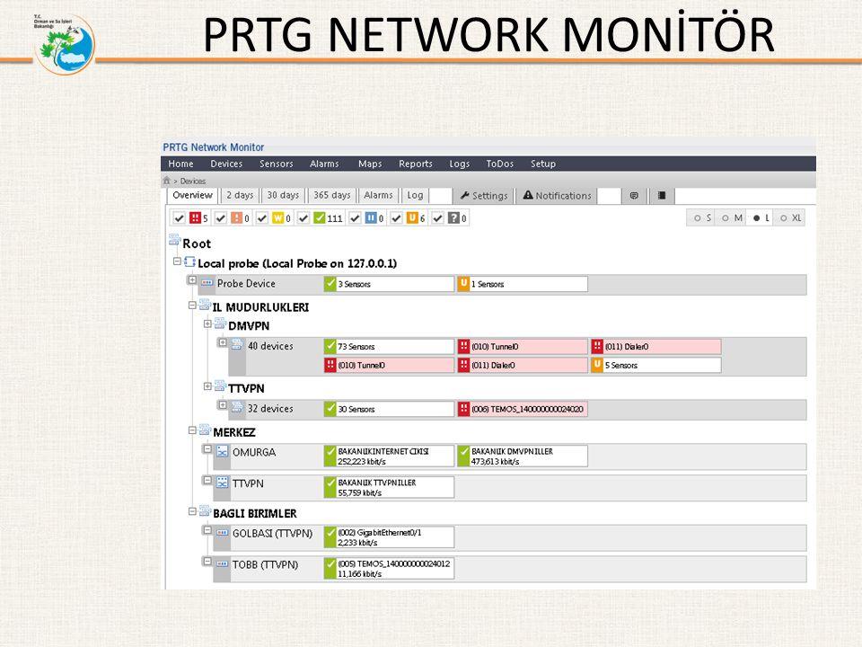 PRTG NETWORK MONİTÖR