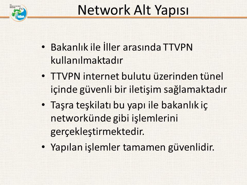 Network Alt Yapısı Bakanlık ile İller arasında TTVPN kullanılmaktadır TTVPN internet bulutu üzerinden tünel içinde güvenli bir iletişim sağlamaktadır