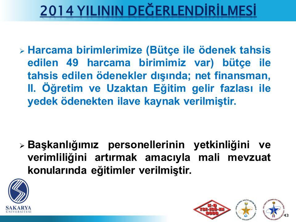  Harcama birimlerimize (Bütçe ile ödenek tahsis edilen 49 harcama birimimiz var) bütçe ile tahsis edilen ödenekler dışında; net finansman, II.
