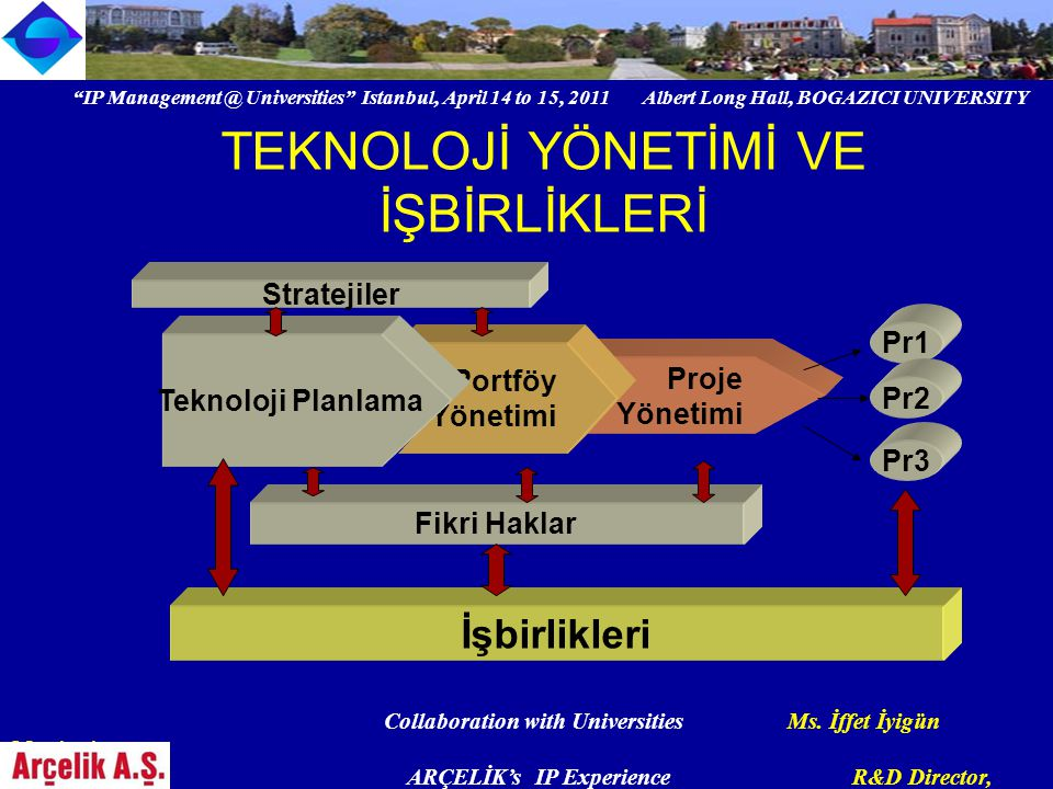"""IP Management @ Universities"" Istanbul, April 14 to 15, 2011 Albert Long Hall, BOGAZICI UNIVERSITY Collaboration with Universities Ms. İffet İyigün M"