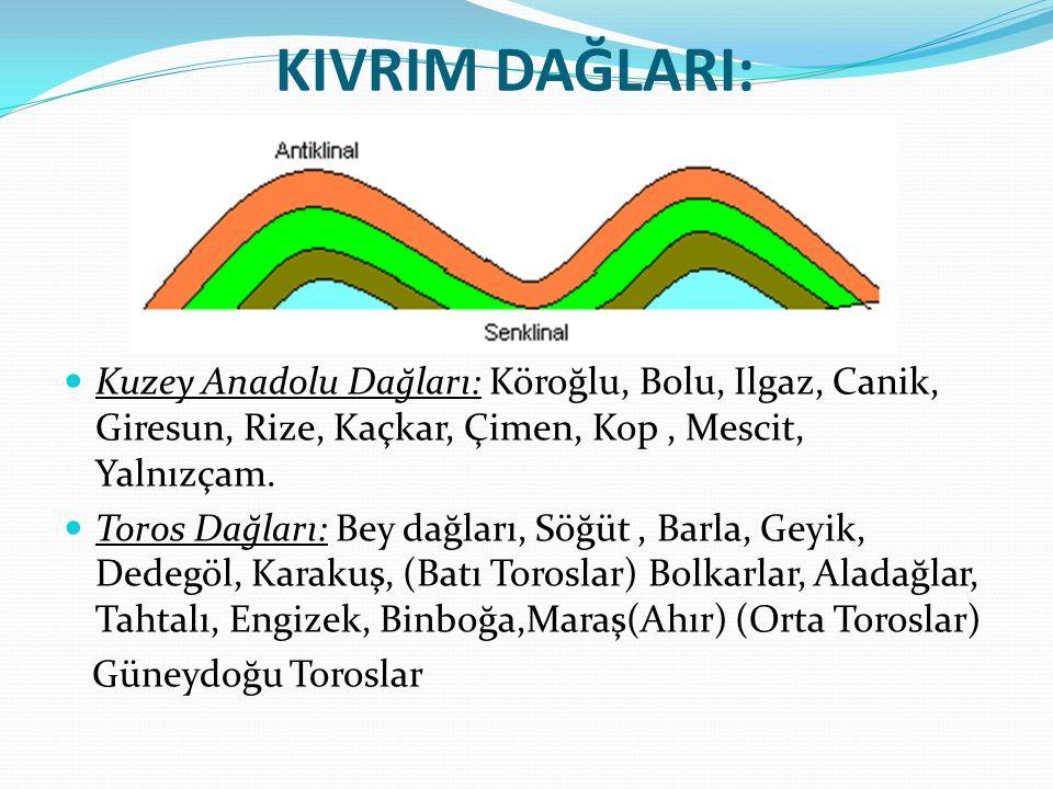 KIVRIM DAĞLARI: Kuzey Anadolu Dağları: Köroğlu, Bolu, Ilgaz, Canik, Giresun, Rize, Kaçkar, Çimen, Kop, Mescit, Yalnızçam. Toros Dağları: Bey dağları,