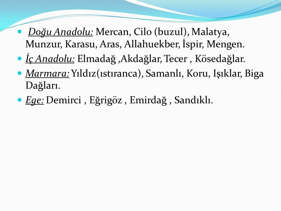 Doğu Anadolu: Mercan, Cilo (buzul), Malatya, Munzur, Karasu, Aras, Allahuekber, İspir, Mengen. İç Anadolu: Elmadağ,Akdağlar, Tecer, Kösedağlar. Marmar