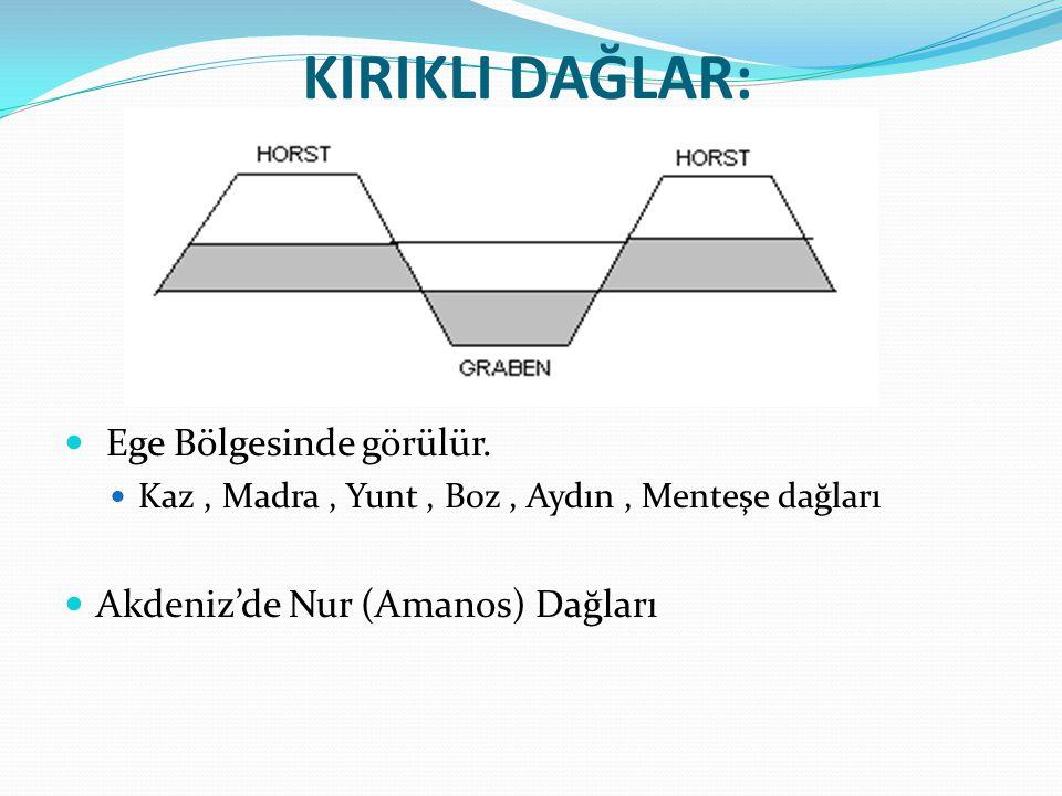 KIRIKLI DAĞLAR: Ege Bölgesinde görülür. Kaz, Madra, Yunt, Boz, Aydın, Menteşe dağları Akdeniz'de Nur (Amanos) Dağları