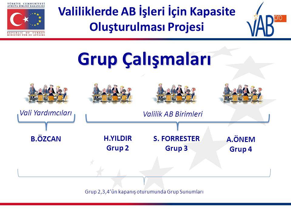 Valiliklerde AB İşleri İçin Kapasite Oluşturulması Projesi Grup Çalışmaları Vali Yardımcıları Valilik AB Birimleri B.ÖZCAN H.YILDIR Grup 2 S.
