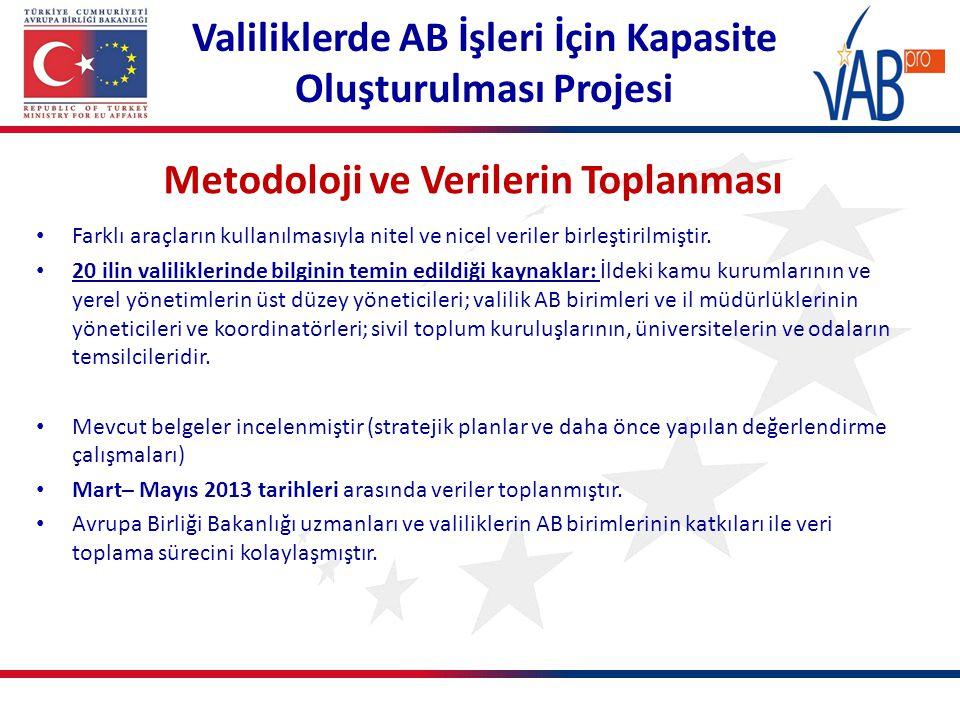 Valiliklerde AB İşleri İçin Kapasite Oluşturulması Projesi ORTAK EĞİTİM İHTİYAÇLARI AB işlerinin yerel stratejik kalkınmaya ve planlama süreçlerine dahil edilmesi Türkiye'nin AB İletişim Stratejisi hakkında farkındalık artırma Üst düzey yöneticilerin projeleri nasıl incelemeleri gerektiği ve sektörel yaklaşım konusunda bilgilendirme Etkili eğitim faaliyetleri tasarlama ve gerçekleştirme yeteneklerine ilişkin yerel kapasitenin artırılması İletişim teknikleri ve eğiticilerin eğitimi, ileri düzeyde PDY eğitimi, AB projelerinde satın alma ve sözleşme