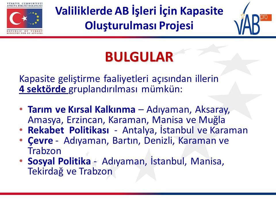 Valiliklerde AB İşleri İçin Kapasite Oluşturulması Projesi Şehir Eşleştirme Programı İçin Potansiyel Eşleşme Konuları İlPotansiyel Eşleştirme KonusuPotansiyel Ortak Ülke IspartaEko Turizm, Tarım-Gül ÜretimiBulgaristan, Fransa İstanbulKentsel Ulaşım, Sosyal İçerme KahramanmaraşTekstil, Dondurma, Kırmızı BiberMacaristan KaramanGüneş ve Rüzgar Enerjisi, Tarımsal Sanayi ManisaGıda Güvenliği, Katı Atık Yönetimi MardinKültürel Miras, İnanç Turizmi, Organik Tarım, Güneş Enerjisi MuğlaKültür Turizmi, Turizm Sektöründe Hizmet Kalitesi, Liman Yönetimi, Tarımsal Sanayi, Zeytinyağı ve Mermerin markalaşması İtalya, Hırvatistan, İspanya TekirdağEko-Sanayi parkları, Atık Yönetimi, Lojistik TrabzonTarım (çay-fındık), Eko-Turizm, Ulaştırma & Lojistikİspanya YalovaÇiçekçilik, Termal Turizmi, Yaşlı-dostu şehir
