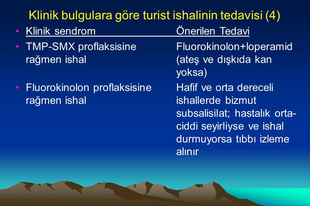 Klinik bulgulara göre turist ishalinin tedavisi (4) Klinik sendromÖnerilen Tedavi TMP-SMX proflaksisineFluorokinolon+loperamid rağmen ishal(ateş ve dışkıda kan yoksa) Fluorokinolon proflaksisineHafif ve orta dereceli rağmen ishal ishallerde bizmut subsalisilat; hastalık orta- ciddi seyirliyse ve ishal durmuyorsa tıbbı izleme alınır