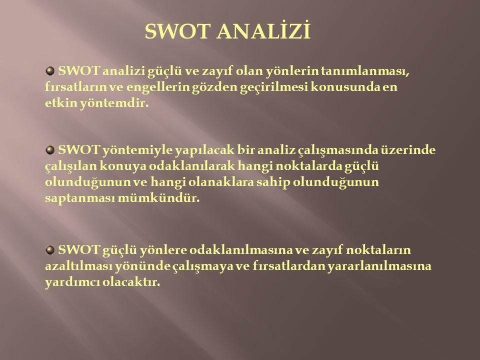 SWOT analizi güçlü ve zayıf olan yönlerin tanımlanması, fırsatların ve engellerin gözden geçirilmesi konusunda en etkin yöntemdir.