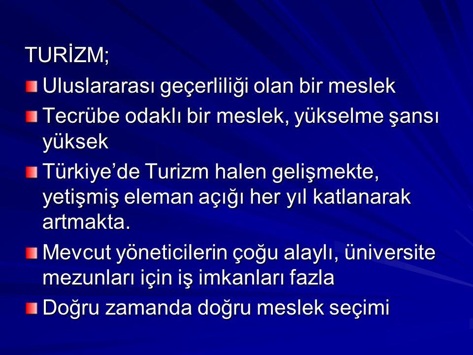 TURİZM; Uluslararası geçerliliği olan bir meslek Tecrübe odaklı bir meslek, yükselme şansı yüksek Türkiye'de Turizm halen gelişmekte, yetişmiş eleman açığı her yıl katlanarak artmakta.