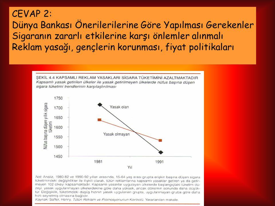 CEVAP 2: Dünya Bankası Önerilerilerine Göre Yapılması Gerekenler Sigaranın zararlı etkilerine karşı önlemler alınmalı Reklam yasağı, gençlerin korunma