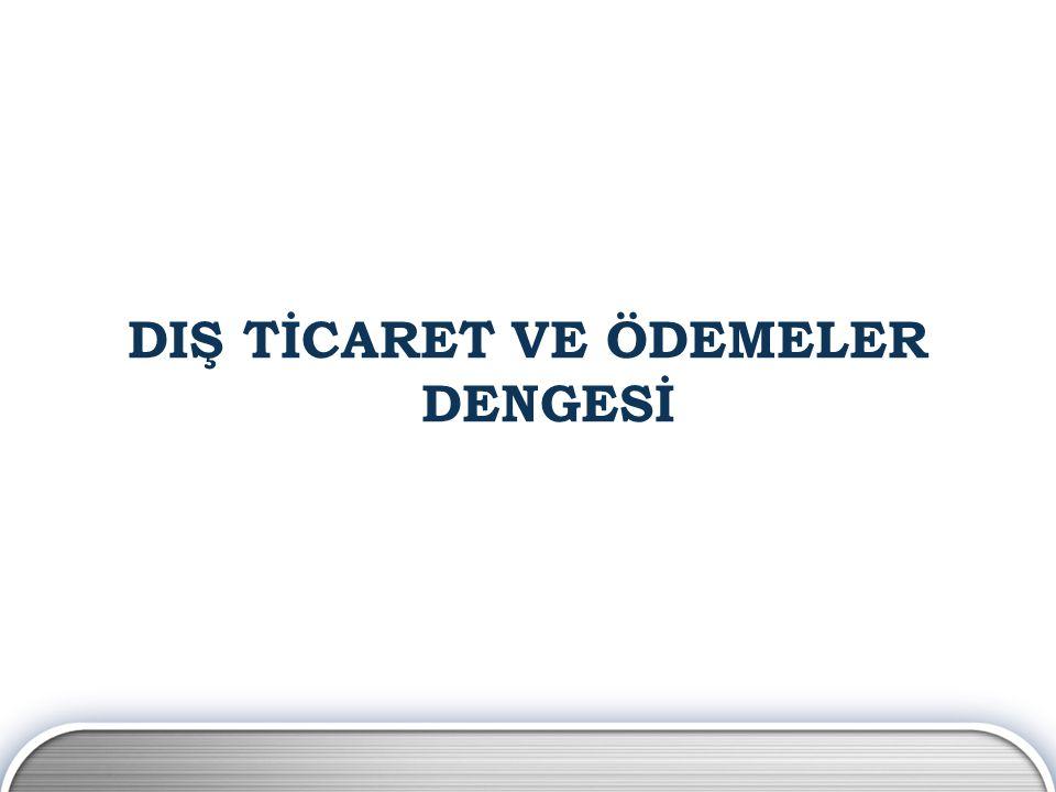 Türkiye'nin Dış Ticareti (Milyar $) Kaynak: TÜİK