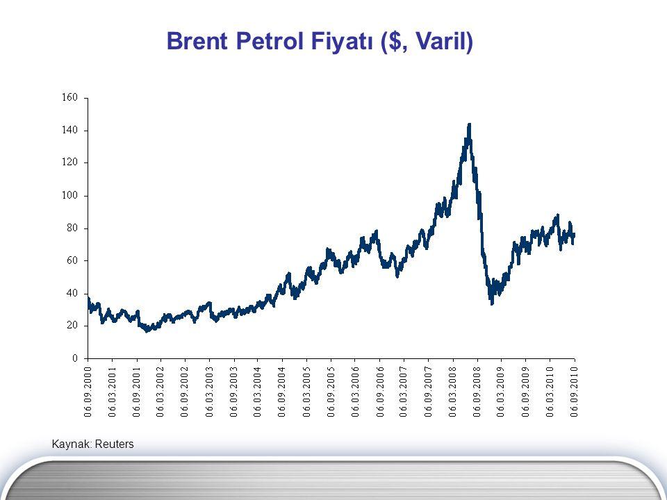 Brent Petrol Fiyatı ($, Varil) Kaynak: Reuters