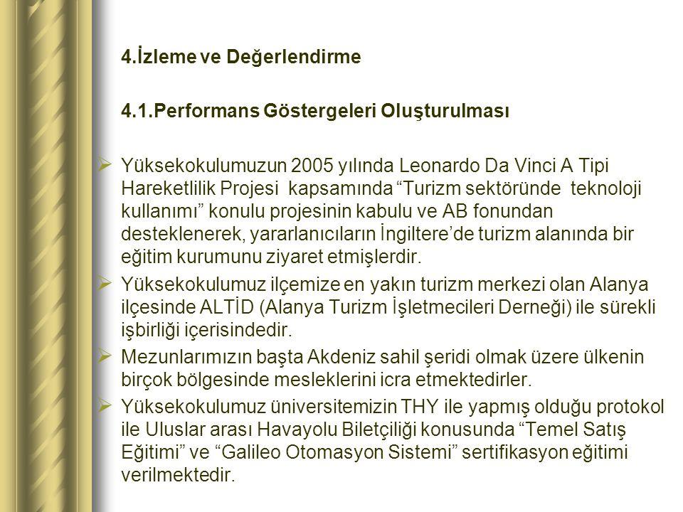 4.İzleme ve Değerlendirme 4.1.Performans Göstergeleri Oluşturulması  Yüksekokulumuzun 2005 yılında Leonardo Da Vinci A Tipi Hareketlilik Projesi kaps