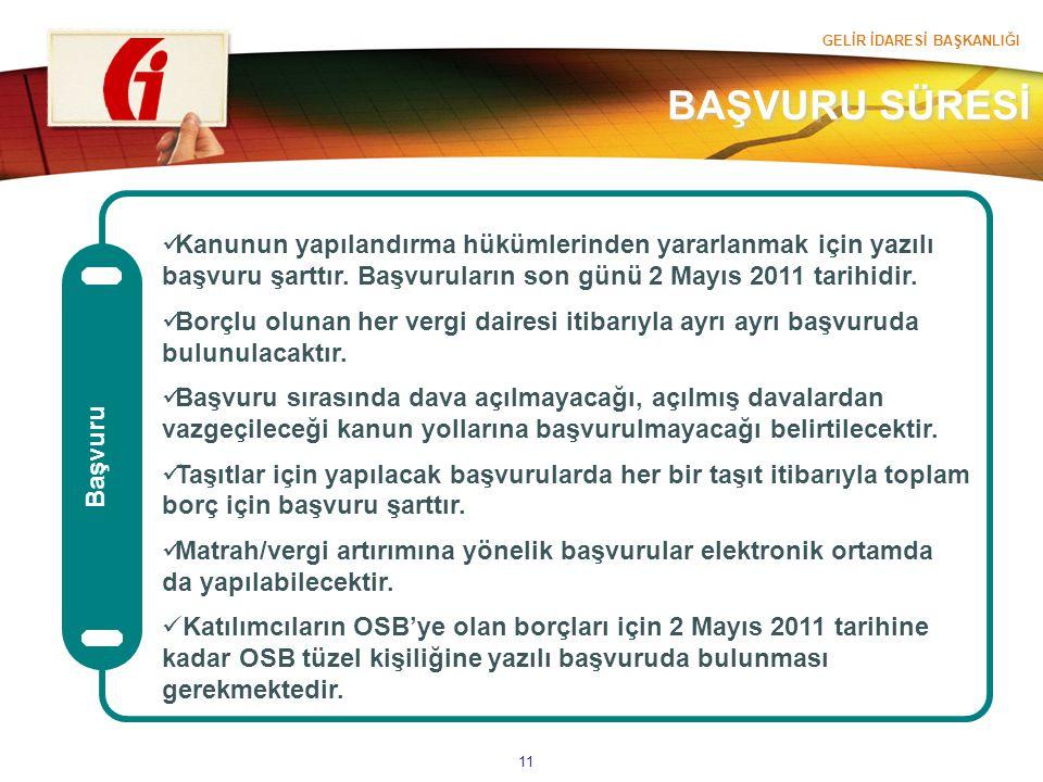 GELİR İDARESİ BAŞKANLIĞI 11 Başvuru Kanunun yapılandırma hükümlerinden yararlanmak için yazılı başvuru şarttır. Başvuruların son günü 2 Mayıs 2011 tar