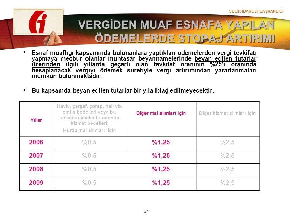 GELİR İDARESİ BAŞKANLIĞI 37 VERGİDEN MUAF ESNAFA YAPILAN ÖDEMELERDE STOPAJ ARTIRIMI Esnaf muaflığı kapsamında bulunanlara yaptıkları ödemelerden vergi