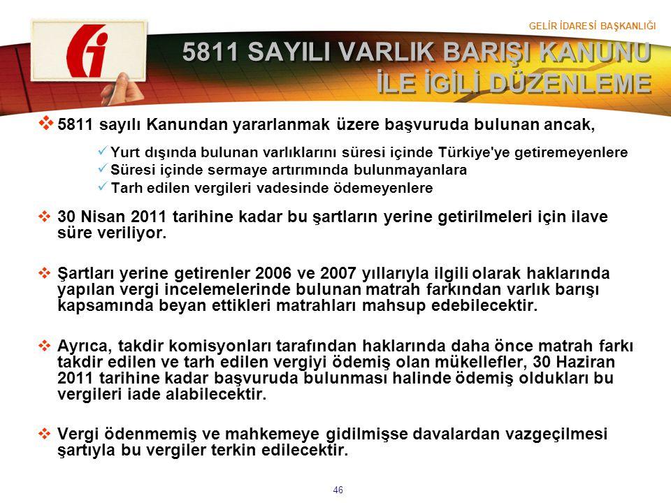 GELİR İDARESİ BAŞKANLIĞI 46 5811 SAYILI VARLIK BARIŞI KANUNU İLE İGİLİ DÜZENLEME  5811 sayılı Kanundan yararlanmak üzere başvuruda bulunan ancak, Yur
