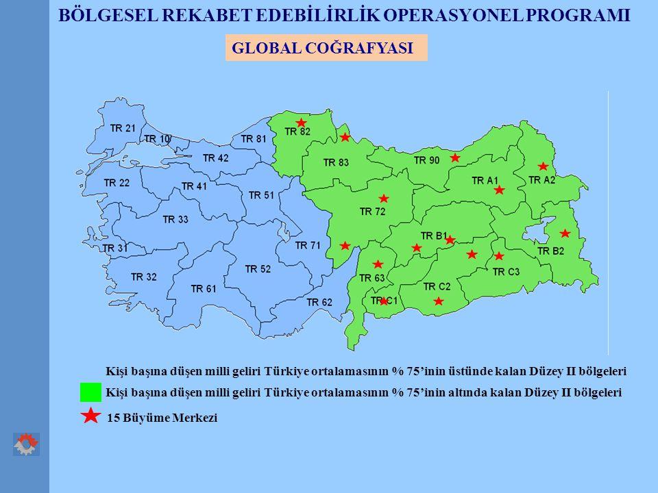 GLOBAL COĞRAFYASI BÖLGESEL REKABET EDEBİLİRLİK OPERASYONEL PROGRAMI Kişi başına düşen milli geliri Türkiye ortalamasının % 75'inin üstünde kalan Düzey II bölgeleri 15 Büyüme Merkezi Kişi başına düşen milli geliri Türkiye ortalamasının % 75'inin altında kalan Düzey II bölgeleri