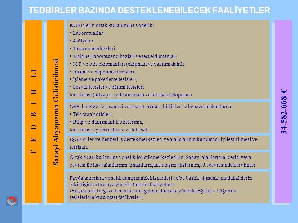 T E D B İ R 1.1 KOBİ'lerin ortak kullanımına yönelik: Laboratuarlar Atölyeler, Tasarım merkezleri, Makine, laboratuar cihazları ve test ekipmanları, ICT ve ofis ekipmanları (ekipman ve yazılım dahil), İmalat ve depolama tesisleri, İşleme ve paketleme tesisleri, Sosyal tesisler ve eğitim tesisleri kurulması (altyapı), iyileştirilmesi ve tefrişatı (ekipman).