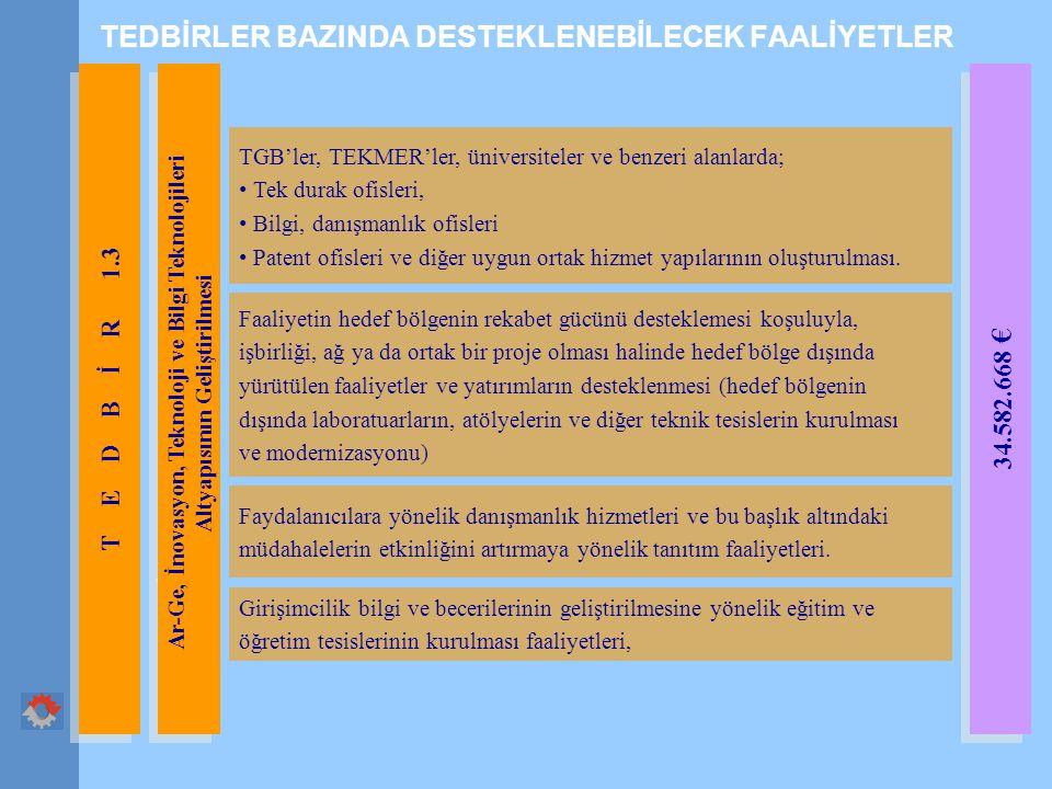 T E D B İ R 1.3 TGB'ler, TEKMER'ler, üniversiteler ve benzeri alanlarda; Tek durak ofisleri, Bilgi, danışmanlık ofisleri Patent ofisleri ve diğer uygun ortak hizmet yapılarının oluşturulması.