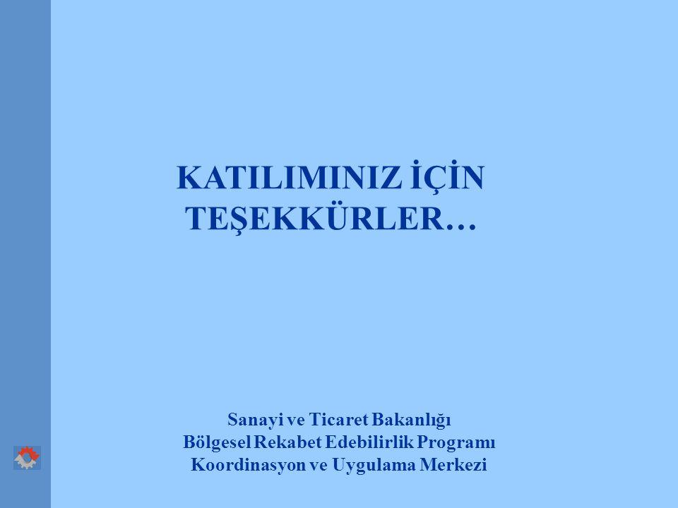 KATILIMINIZ İÇİN TEŞEKKÜRLER… Sanayi ve Ticaret Bakanlığı Bölgesel Rekabet Edebilirlik Programı Koordinasyon ve Uygulama Merkezi