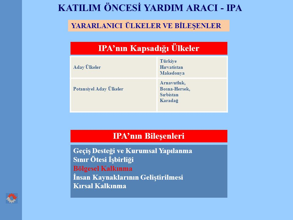 KATILIM ÖNCESİ YARDIM ARACI - IPA IPA'nın Kapsadığı Ülkeler Aday Ülkeler Türkiye Hırvatistan Makedonya Potansiyel Aday Ülkeler Arnavutluk, Bosna-Hersek, Sırbistan Karadağ IPA'nın Bileşenleri Geçiş Desteği ve Kurumsal Yapılanma Sınır Ötesi İşbirliği Bölgesel Kalkınma İnsan Kaynaklarının Geliştirilmesi Kırsal Kalkınma YARARLANICI ÜLKELER VE BİLEŞENLER