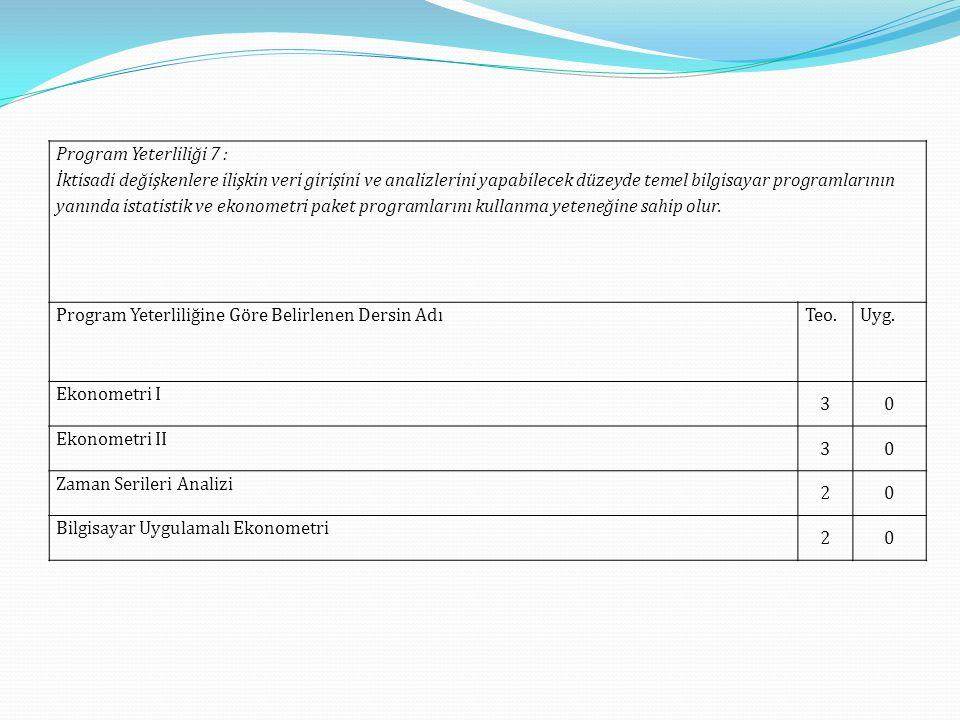 Program Yeterliliği 8 : Alanı ile ilgili bilgilerini bağlantılı olan diğer disiplinlerde de kullanarak bireysel ya da ekip üyesi olarak proje üretiminde ve uygulanmasında sorumluluk alır.